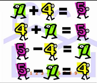 Problem solving in addition and subtraction
